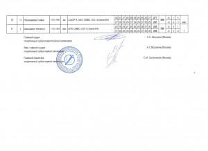 Протокол 2 (лист 2)