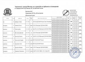 Протокол 3 (лист 1)